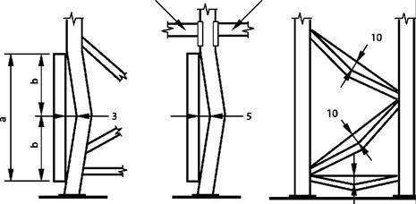 Pomiar odchyłów uszkodzonych elementów regału od normy w trakcie przeglądu regału