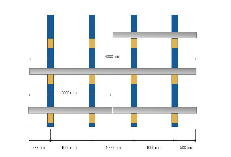 Przykładowe rozmieszczenie jednostek towarowych o długości 2 lub 4 m