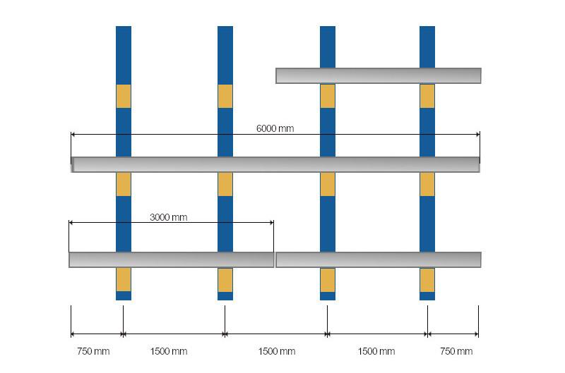 Praktyczny przykład rozmieszczenia jednostek produktowych o długości 3 m lub 6 m
