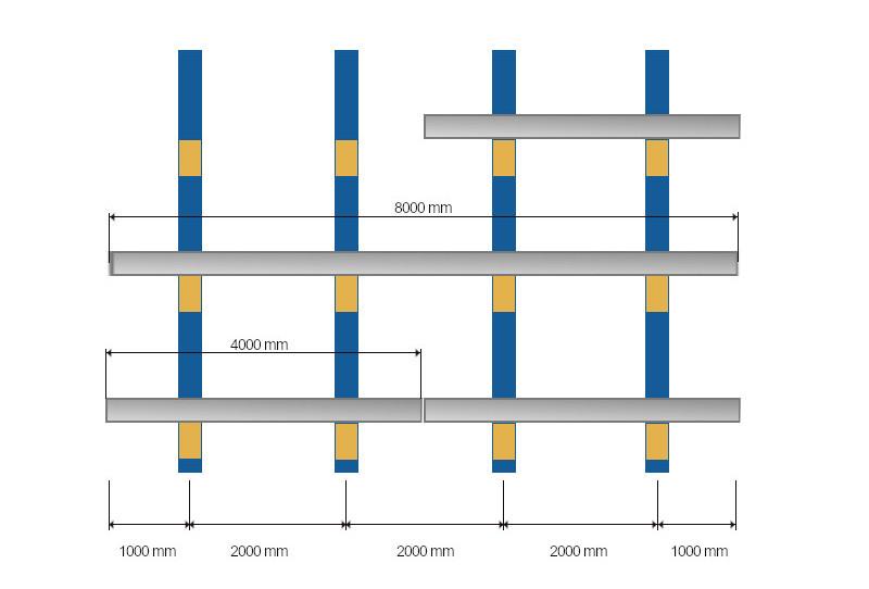 Praktyczny przykład rozmieszczenia jednostek produktowych o długości 4 m lub 8 m