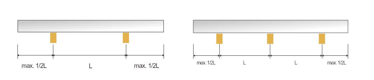 Przykład poprawnego rozmieszczenia towaru na regale
